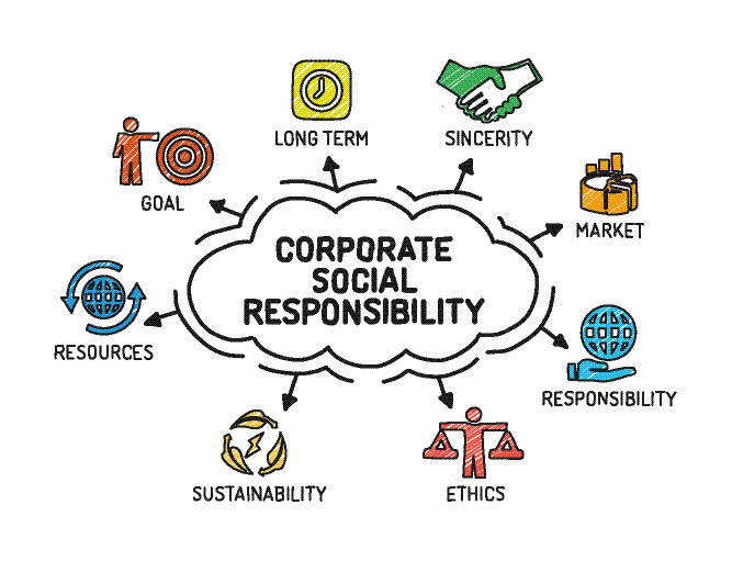 Property Management Corporate Social Responsibility